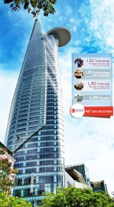 Chi nhánh 3 của DDC ở Tân Hiệp, Hóc Môn, HCM nay đã chuyển về địa chỉ 46F tòa nhà#Bitexco_Tower, 2 Hải Triều, Phường Bến Nghé, Quận 1, TP.HCM.